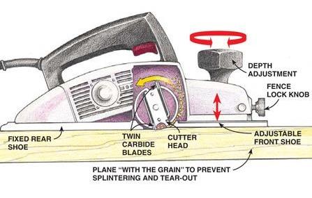 Handymanplanerdiagram2